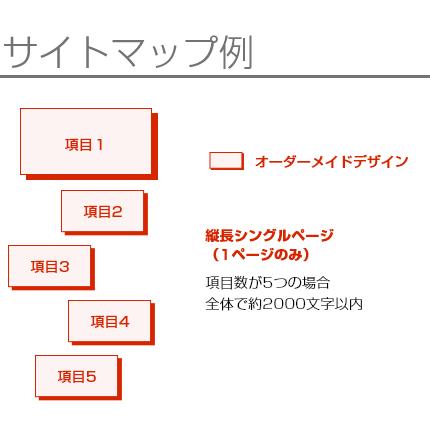 オーダーメイドデザインの1ページのレスポンシブWEBデザインサイト制作