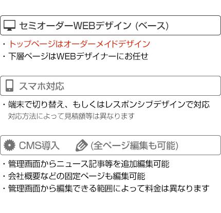 CMS導入、オリジナルデザイン