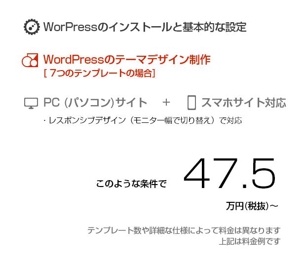 WordPressの設定とテーマ(テンプレート4つ)作成