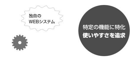 cms_op2