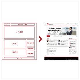 ホームページ制作の工程 (画像段階)
