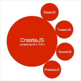 HTML5 Canvas+CreateJSのアニメーションの可能性